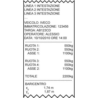 Programska_Oprema_Za_Indikator_DA_3590E_AF08_2