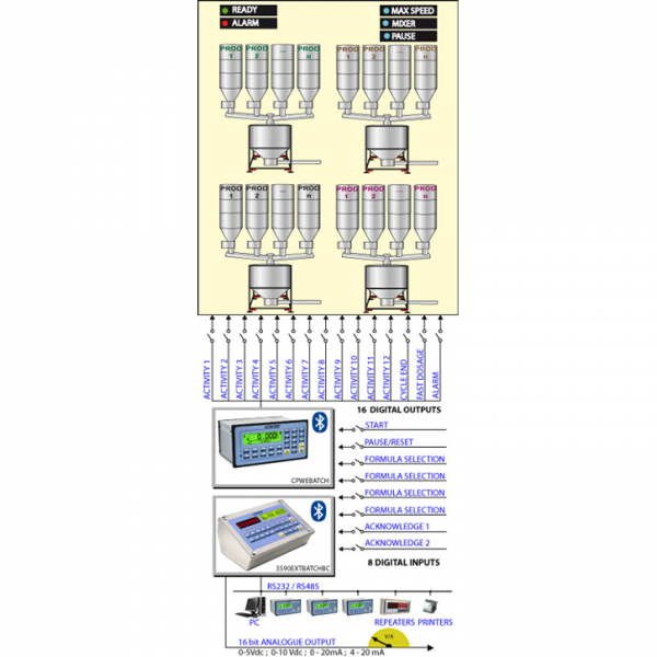 Programska_Oprema_Za_Indikator_DA_3590E_CPWE_EBATCH1_2