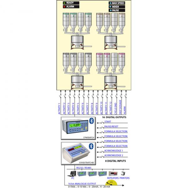 Programska_Oprema_Za_Indikator_DA_3590E_CPWE_EBATCH_2