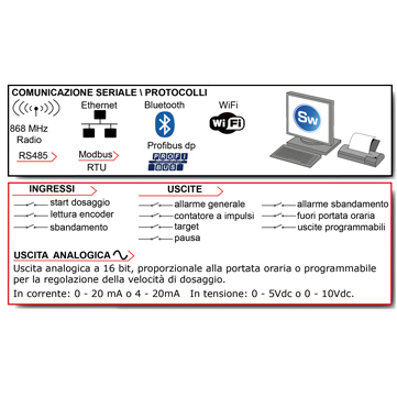 Programska_Oprema_Za_Indikator_DA_3590E_CPWE_EBELT_2