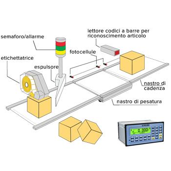 Programska_Oprema_Za_Indikator_DA_ECHECK_1